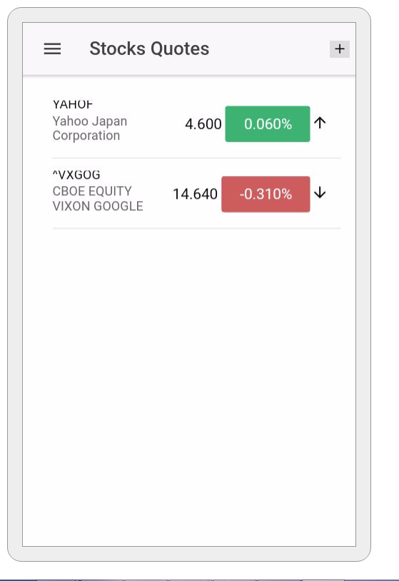 Plotting Stock Market Data in Ionic 2 – Integrating Yahoo