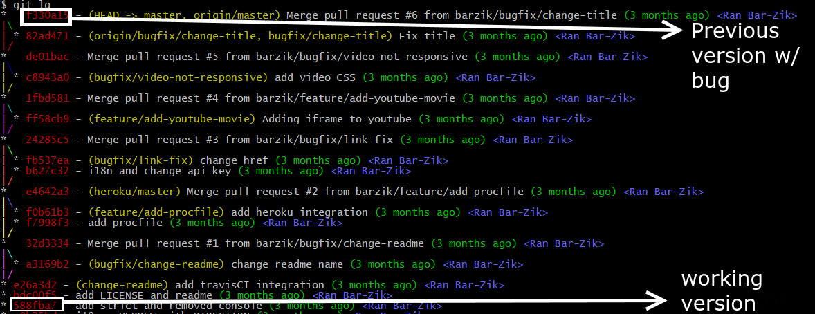 git bisect log example