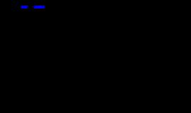Libwayne Math Libraries App