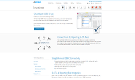 Smartsheet ODBC Driver Database Libraries App