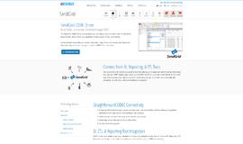SendGrid ODBC Driver Database Libraries App