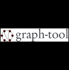 Compare graph-tool vs networkx | DiscoverSdk