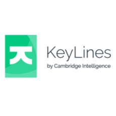 KeyLines Graph Visualization SDK UI Frameworks App