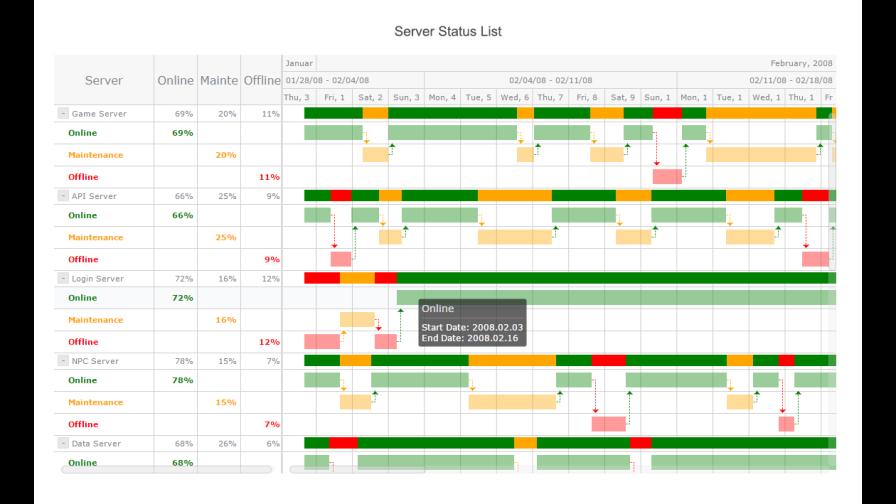 Anygantt Js Gantt Charts Screen 0