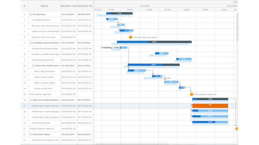 Anygantt Js Gantt Charts Reviews Pricing Alternatives Discoversdk