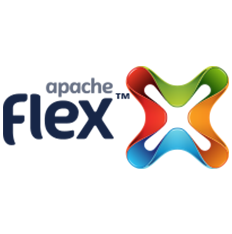 Apache Flex Squiggly