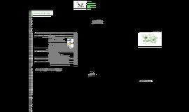 HyperGraphDB Graph Databases App