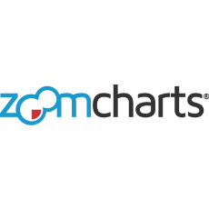 ZoomCharts Graph Libraries App
