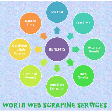 Web Scraping Services Scraping App