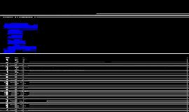 MCrypt Cryptographic App