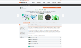 Nevron Vision for SSRS Reporting App